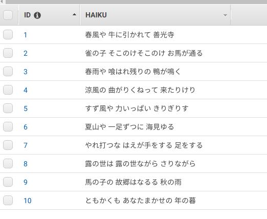 HAIKU_table.png