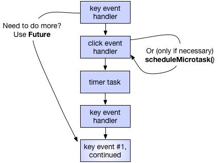 scheduling-tasks.png