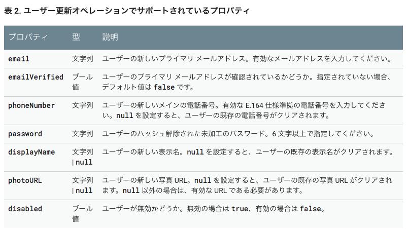 2_user更新でサポートされているプロパティ.png