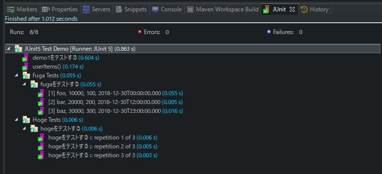 ユニットテスト環境にJUnit5とAssertJ、Mockitoを使った