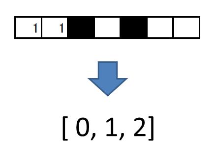 配置の表現方法.png