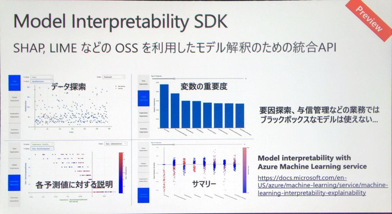 de:code 2019 [AI03] Azure Machine Learning service Deep Dive