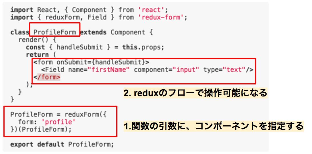 React の Higher-order Components の利用方法 - Qiita