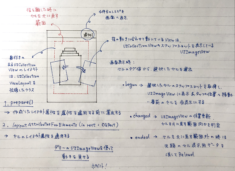 example2_design.jpg