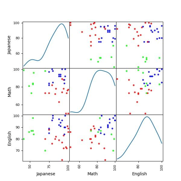 scatter_color_plot.jpg