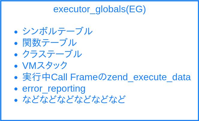 executor_globals.png