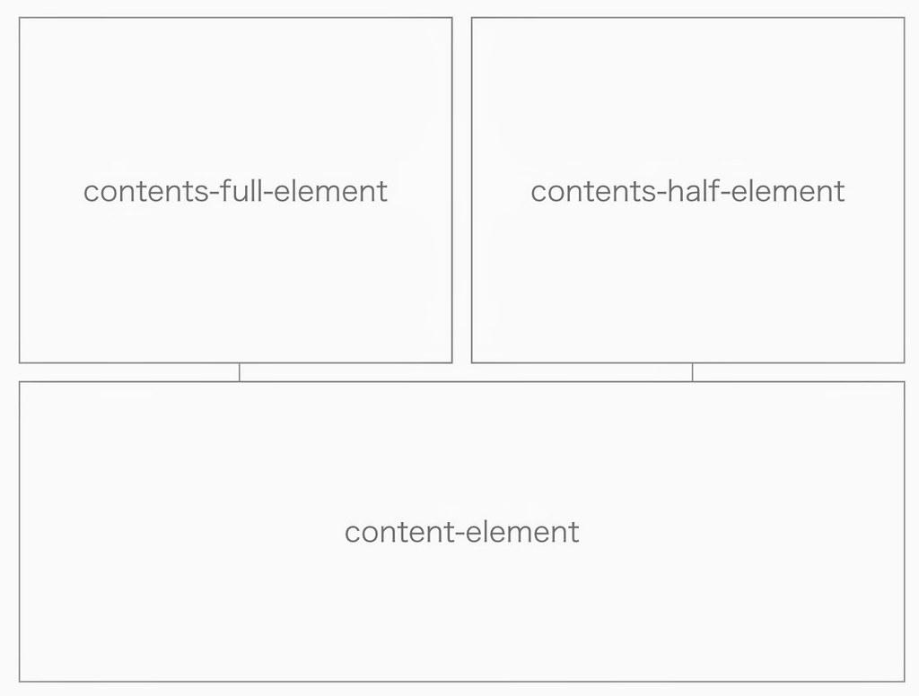 image-content-element