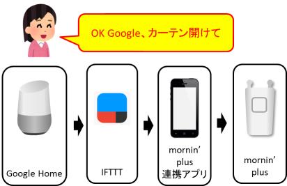 最初のシステム図_small.png