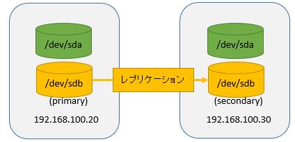 全体イメージ図.PNG