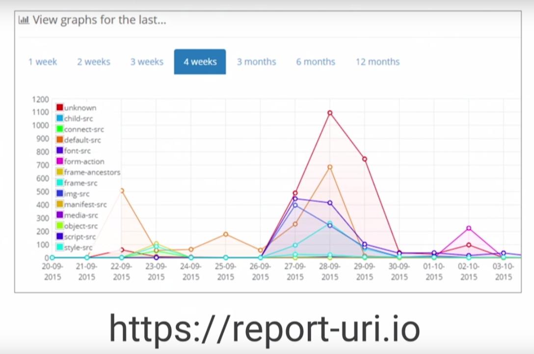 report-uri.io