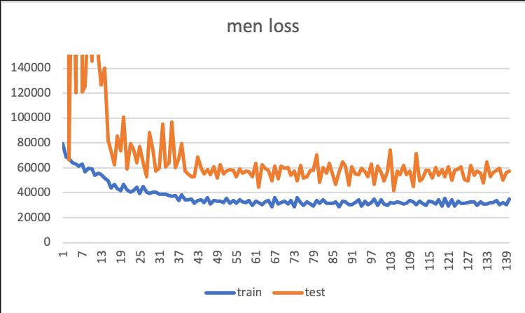 men_loss.png
