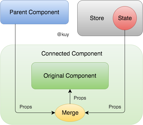 Connected Component #2.png