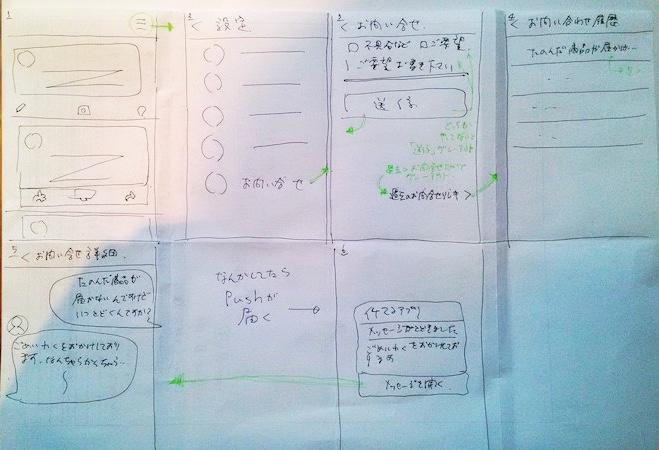 手書きプロトタイプ.jpg