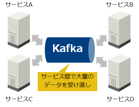 kafka01_01.png