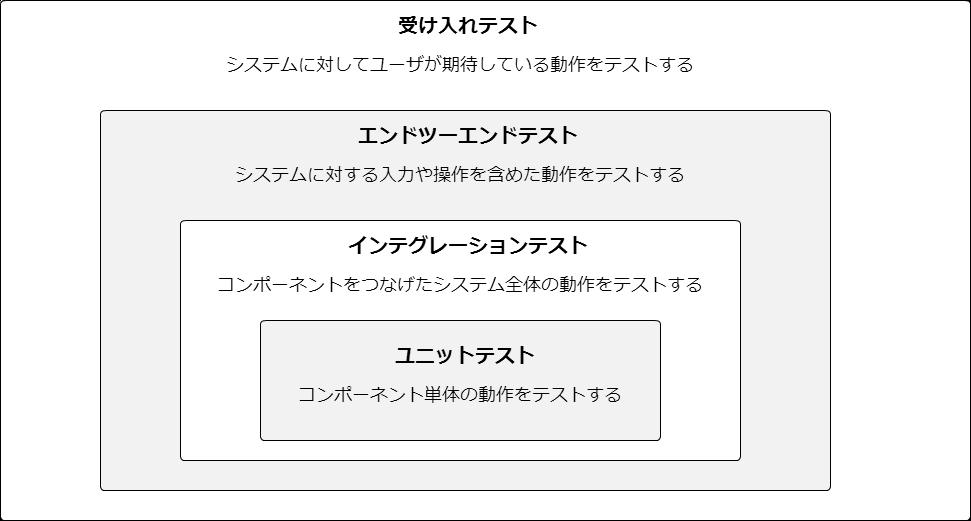 64e2ae34-63f4-490a-8c8d-a5dc557509d5.png