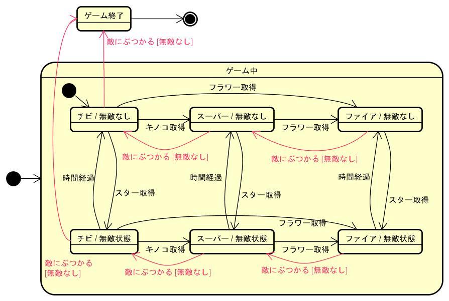アクションゲーム_中間.jpg