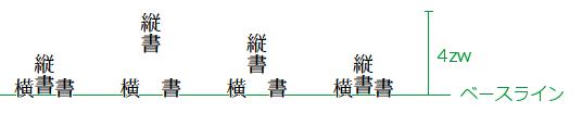 pboxの使用例