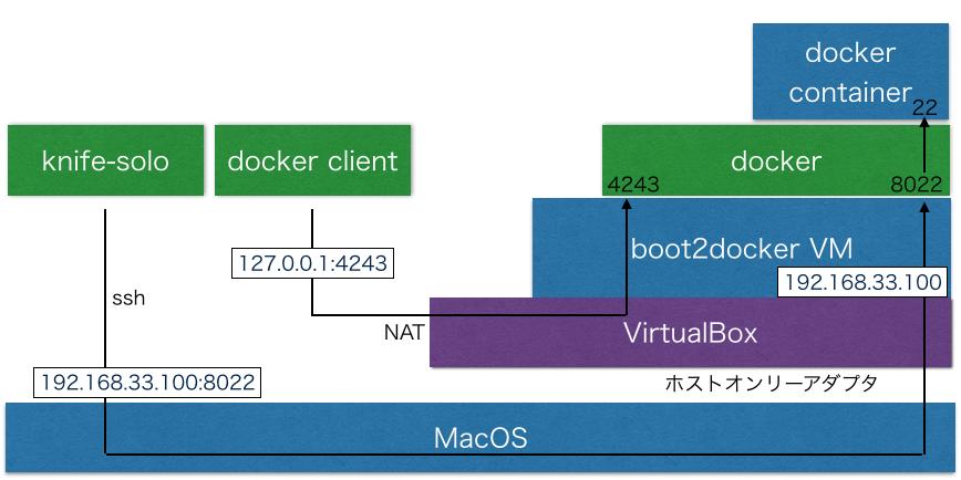 システム構成イメージ.png