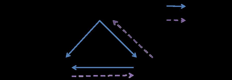 MVCモデル図.png