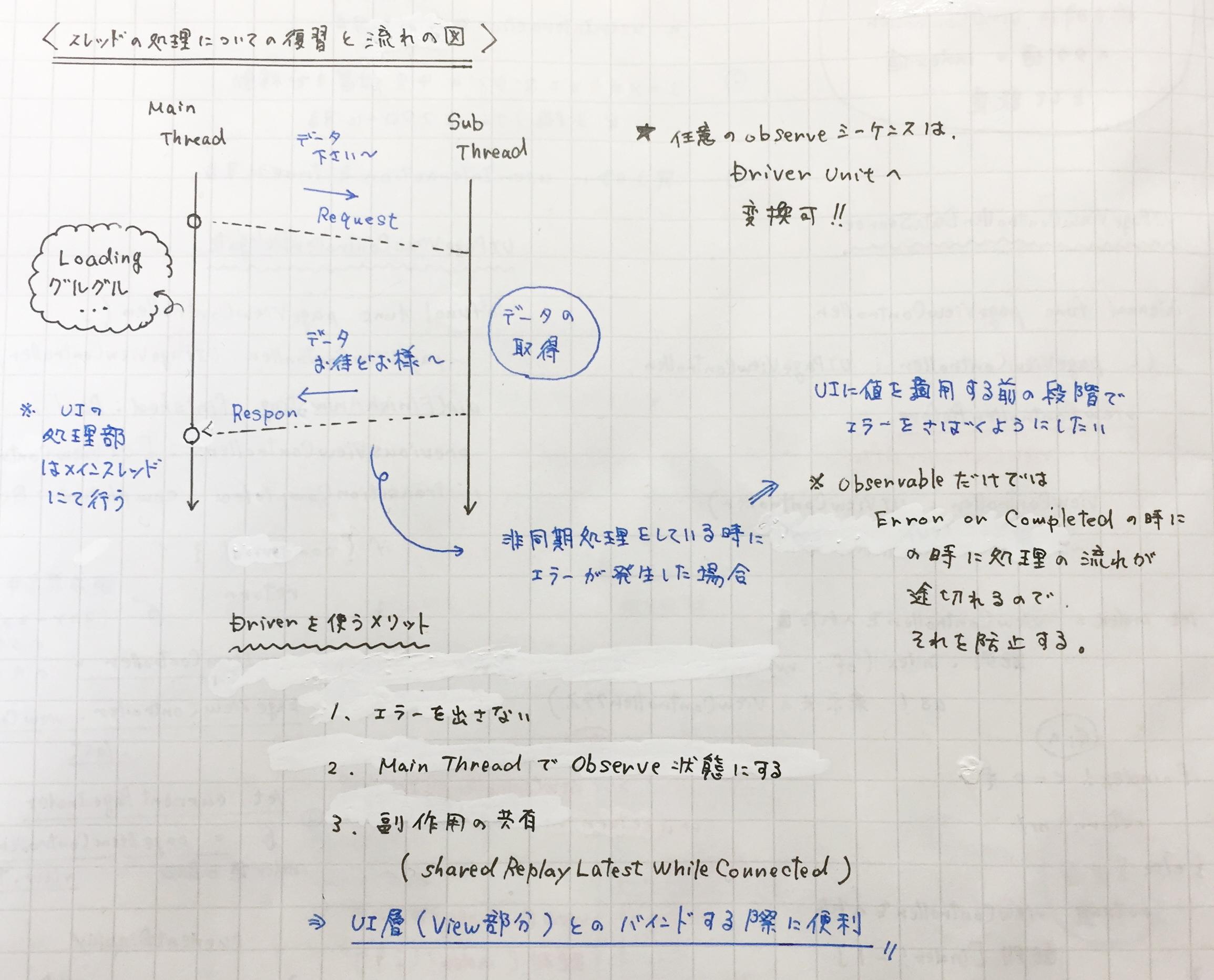 driver_pattern.jpg
