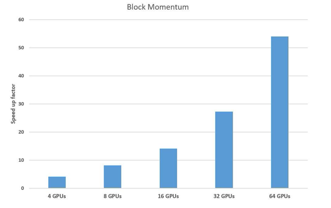 block_after.png