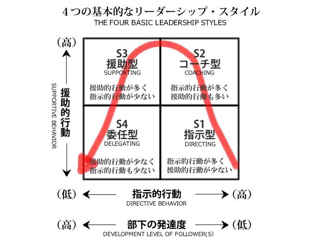 SL理論.png