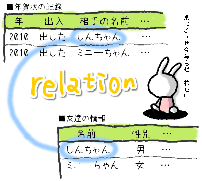 20101223.png