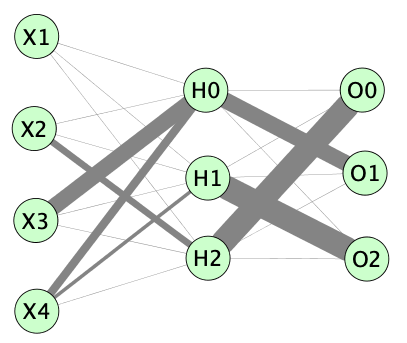 Network0927.png