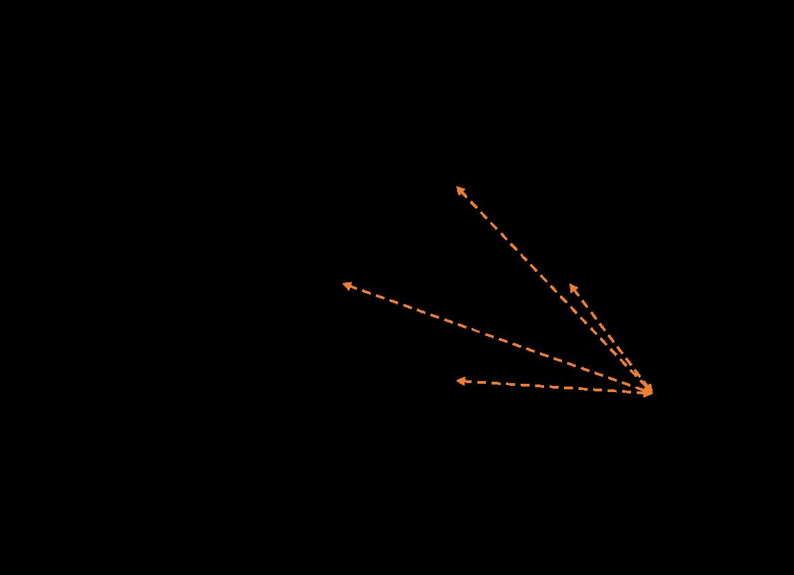 KurumiPy 説明図