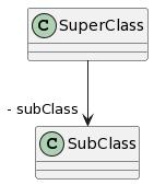 関連端名を記述しているクラス図
