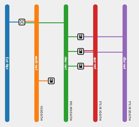 ネットワークトポロジー
