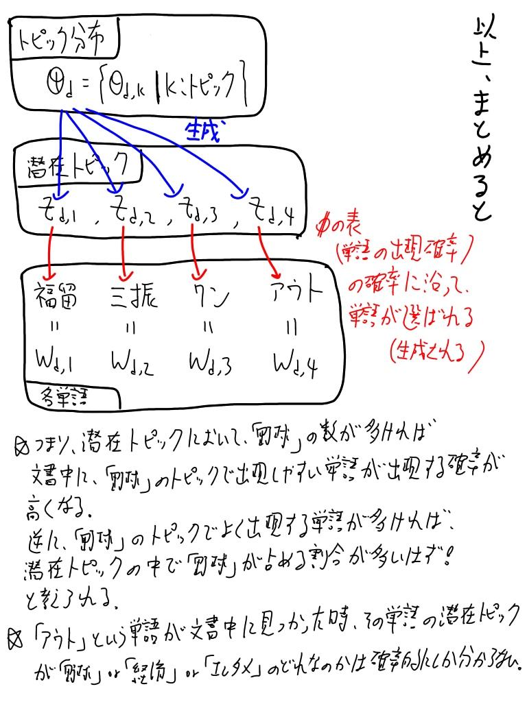 topic1_5.jpeg