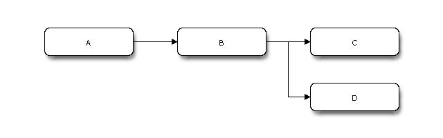 blockdiag-f37971ccf5b6f8f6991e9d4368a1bb9541f3a8f9.png