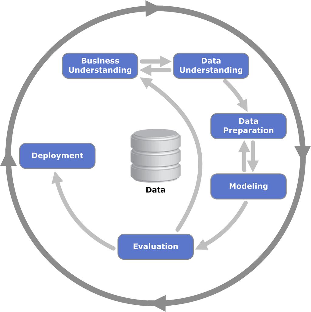 CRISP-DM_Process_Diagram.png