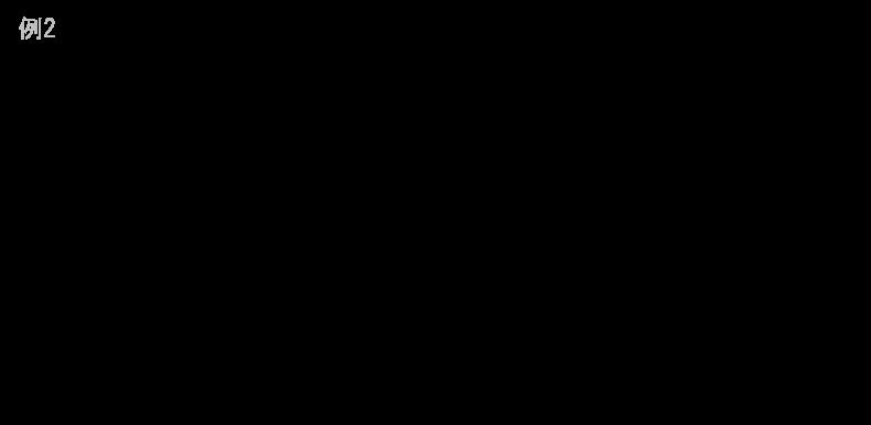 ネットワーク型例.png