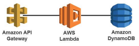 aws-pic.png