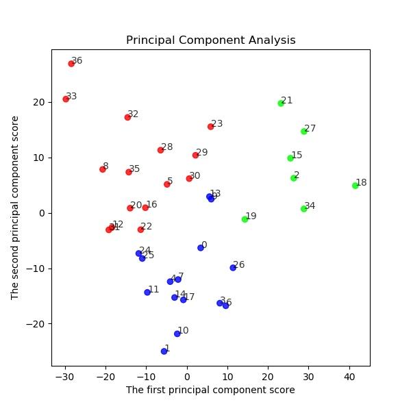 PCA12_plot.jpg