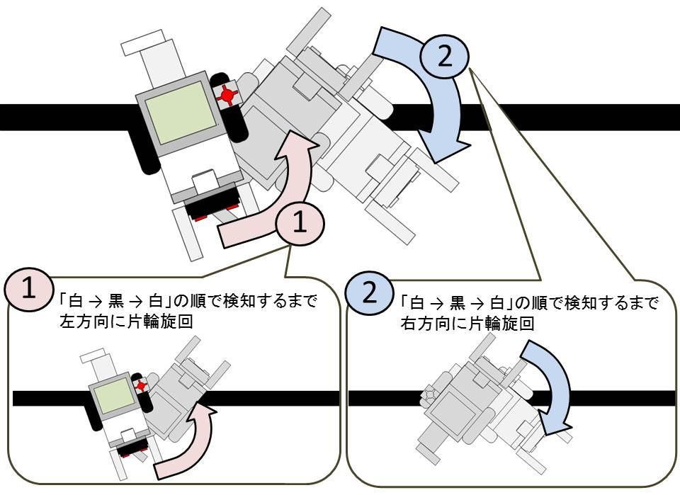 ライン復帰説明図2.jpg