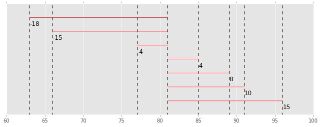 standard_deviation5.png