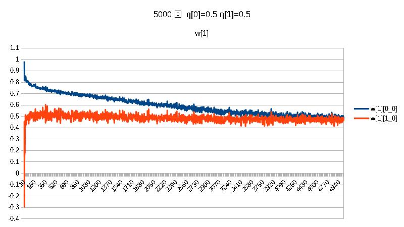 積5000w[1]η[0]=0.5η[1]=0.5.png