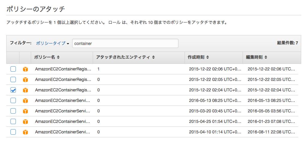Docker イメージを作って AWS EC2 Container Registory (ECR) に
