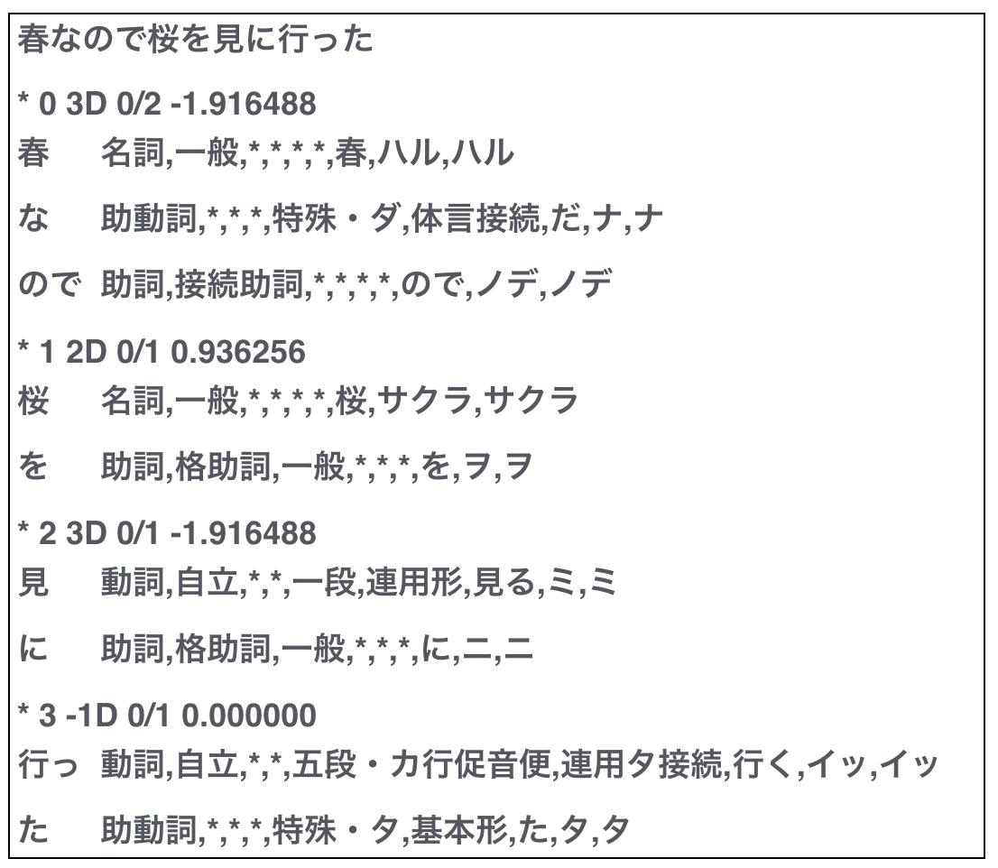 スクリーンショット 2018-01-07 15.23.37.png