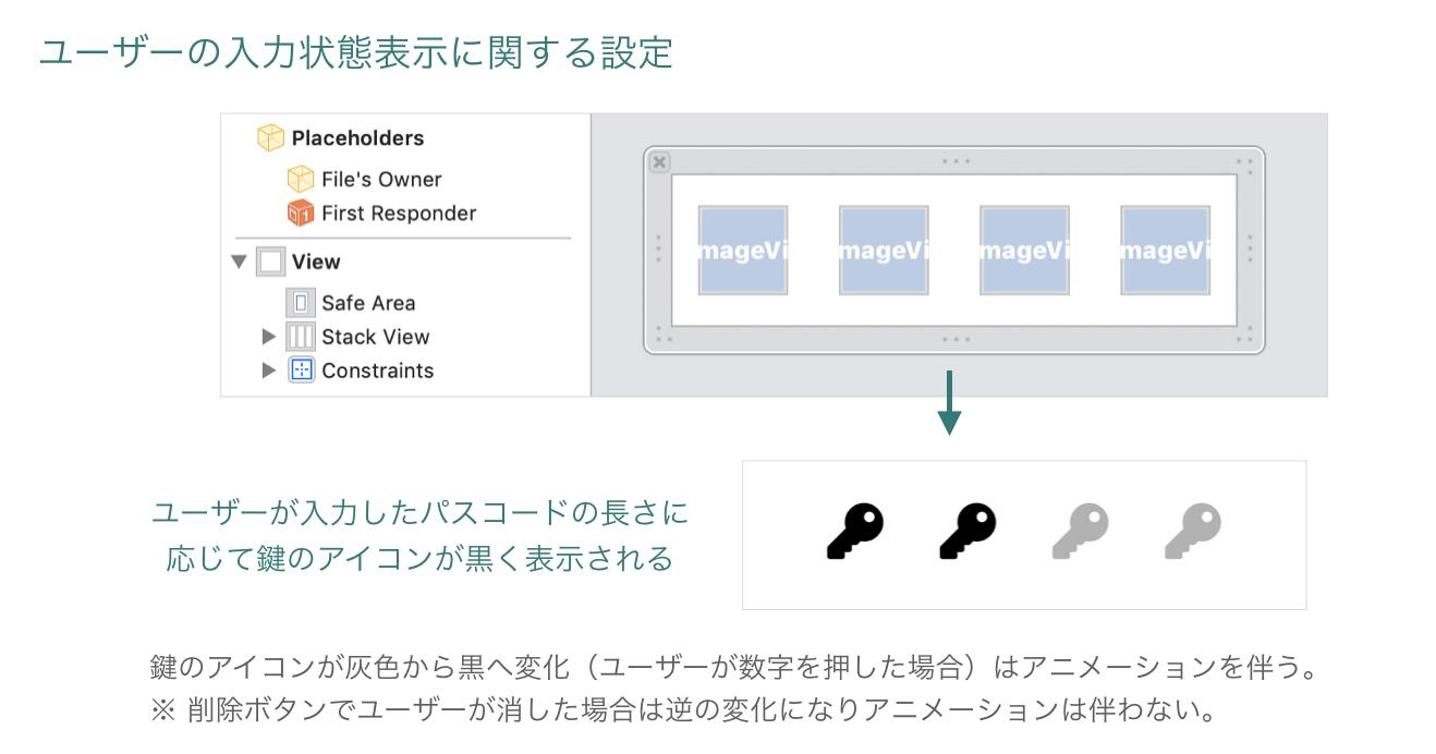 passcode_input_display.png