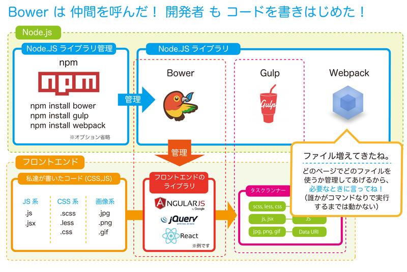 Webpack_03.jpg