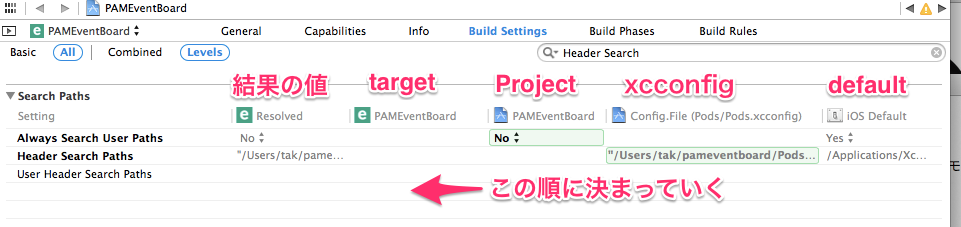 PAMEventBoard.xcworkspace_—_PAMEventBoard.xcodeproj_と_Kobito-14.png