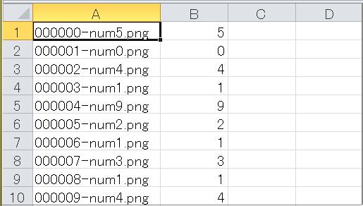 TensorFlow JSで手入力数字の認識を学習させてみた(初歩の初歩