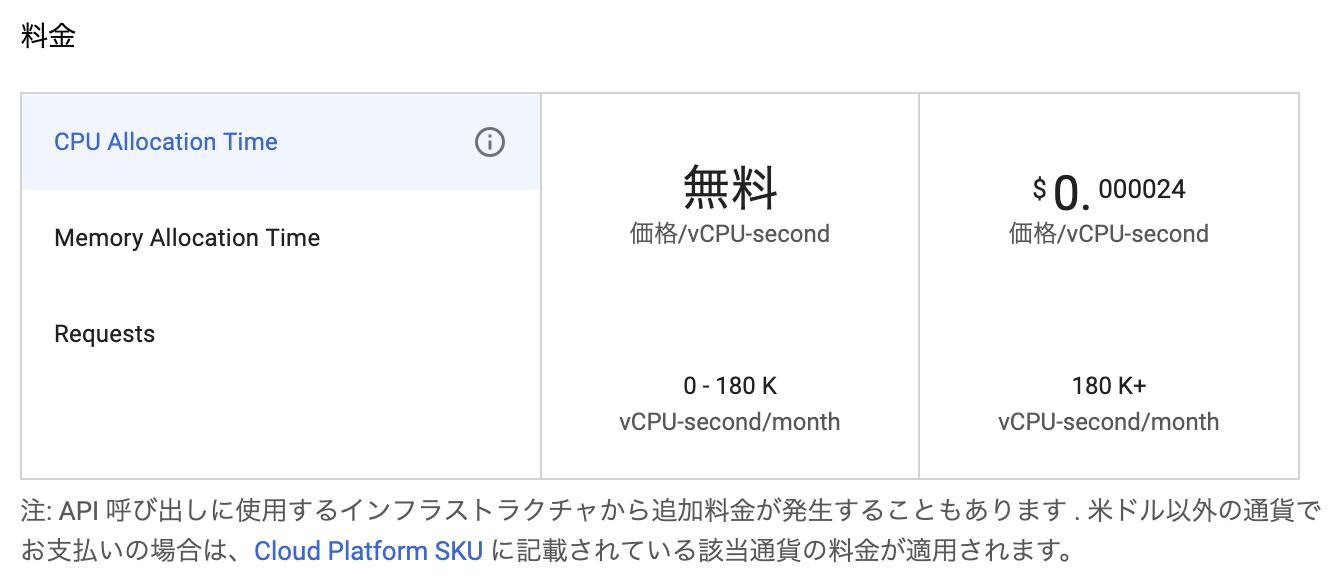 スクリーンショット 2019-04-07 13.59.21.png