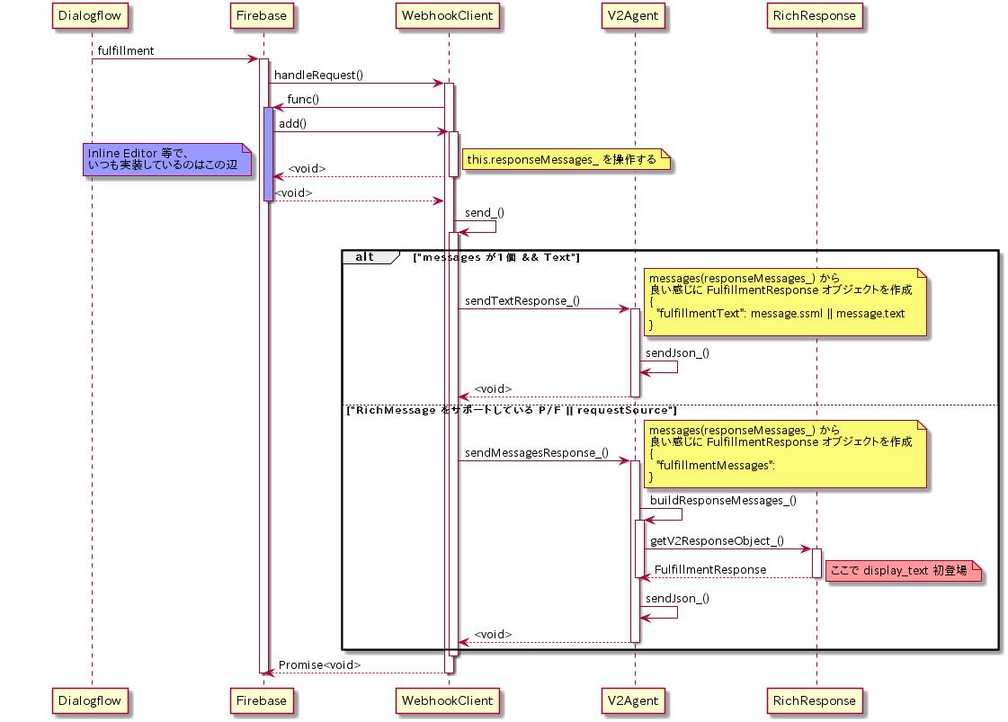 webhook-client.png