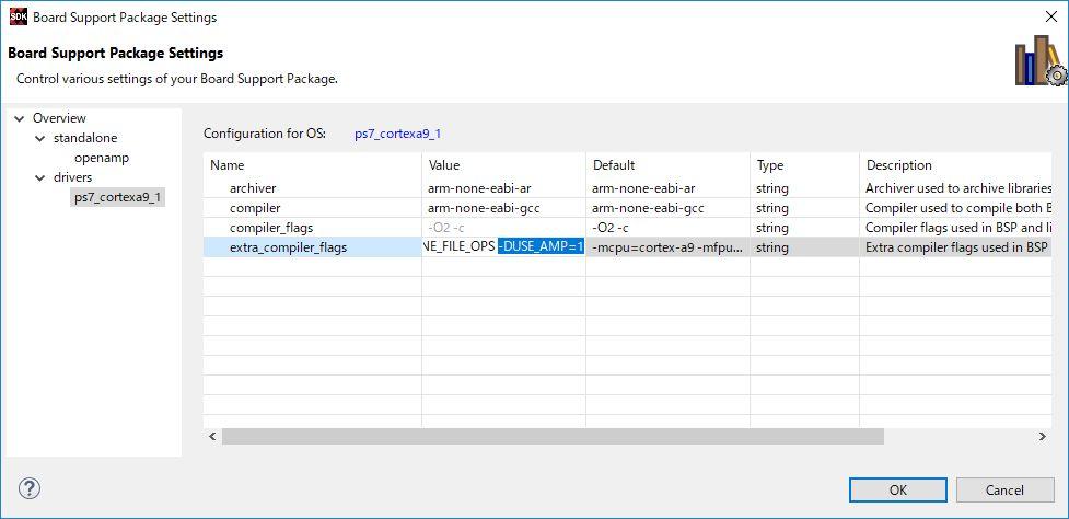 OpenAMP on ZYBO (Zynq) 1回目: とりあえずサンプルを動かす - Qiita