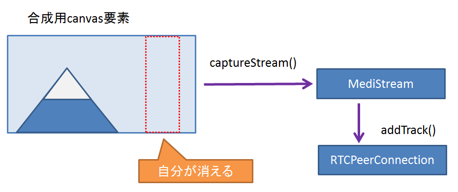 step4_capturestream.png